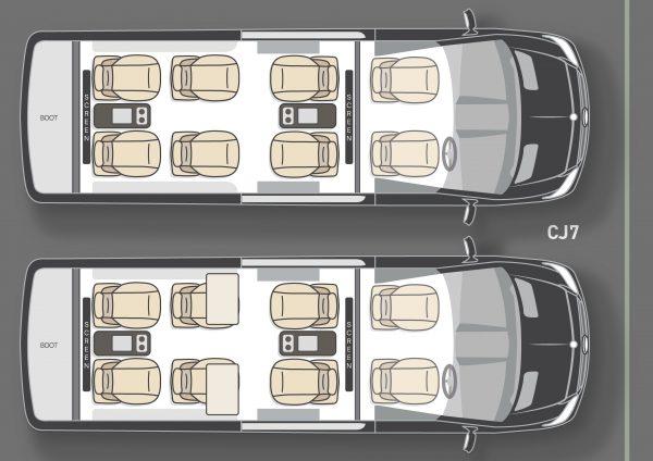 Chauffeurjet 7 diagram